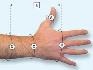 Wrist Sizing