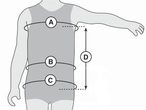 Pediatric Trunk Support Sizing